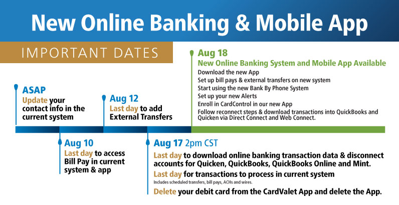 New Online Banking & Mobile App Important Dates and Timeline