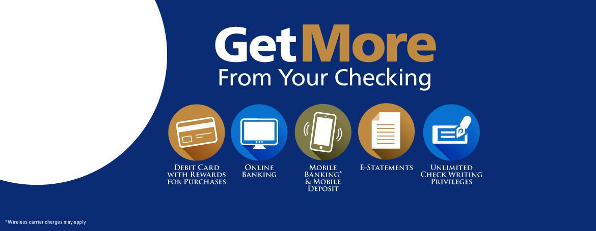 Get more from your checking. Icons with the following: Debit Card with rewards for purchases, Online Banking, Mobile Banking & Mobile Deposit*, E-Statements, Unlimited Checking Privileges